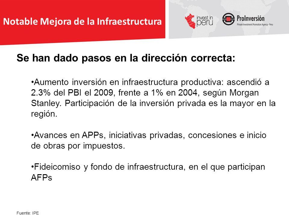Notable Mejora de la Infraestructura