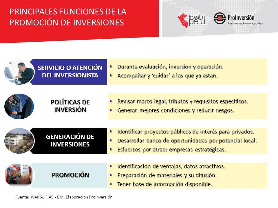 PRINCIPALES FUNCIONES DE LA PROMOCIÓN DE INVERSIONES