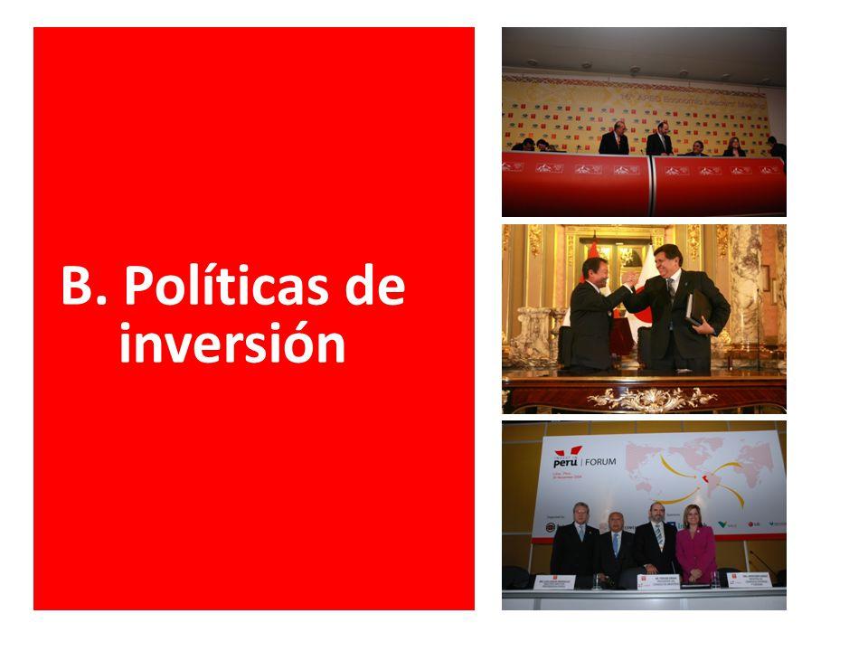B. Políticas de inversión