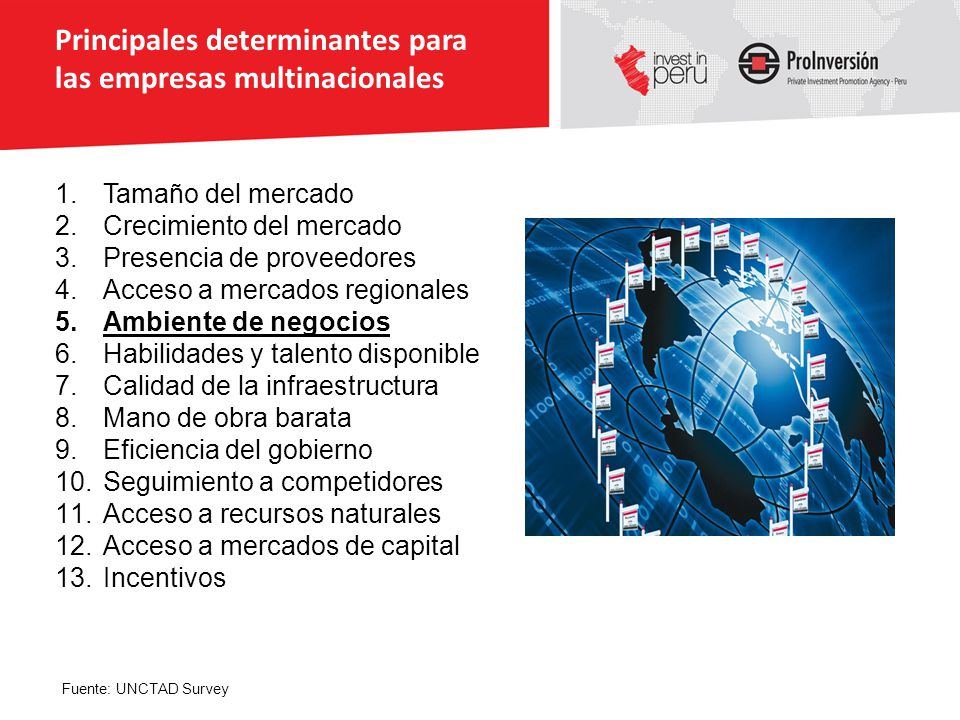 Principales determinantes para las empresas multinacionales