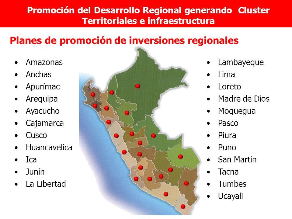 Planes de promoción de inversiones regionales