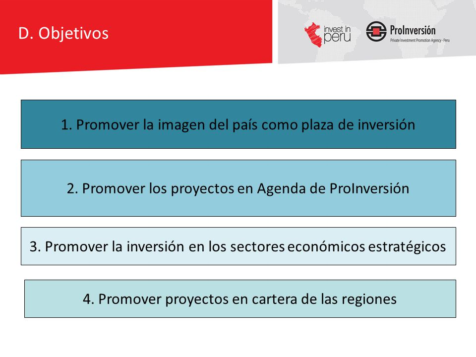 D. Objetivos 1. Promover la imagen del país como plaza de inversión