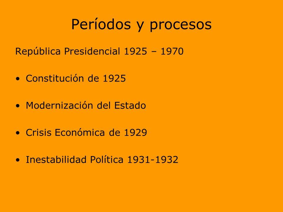 Períodos y procesos República Presidencial 1925 – 1970