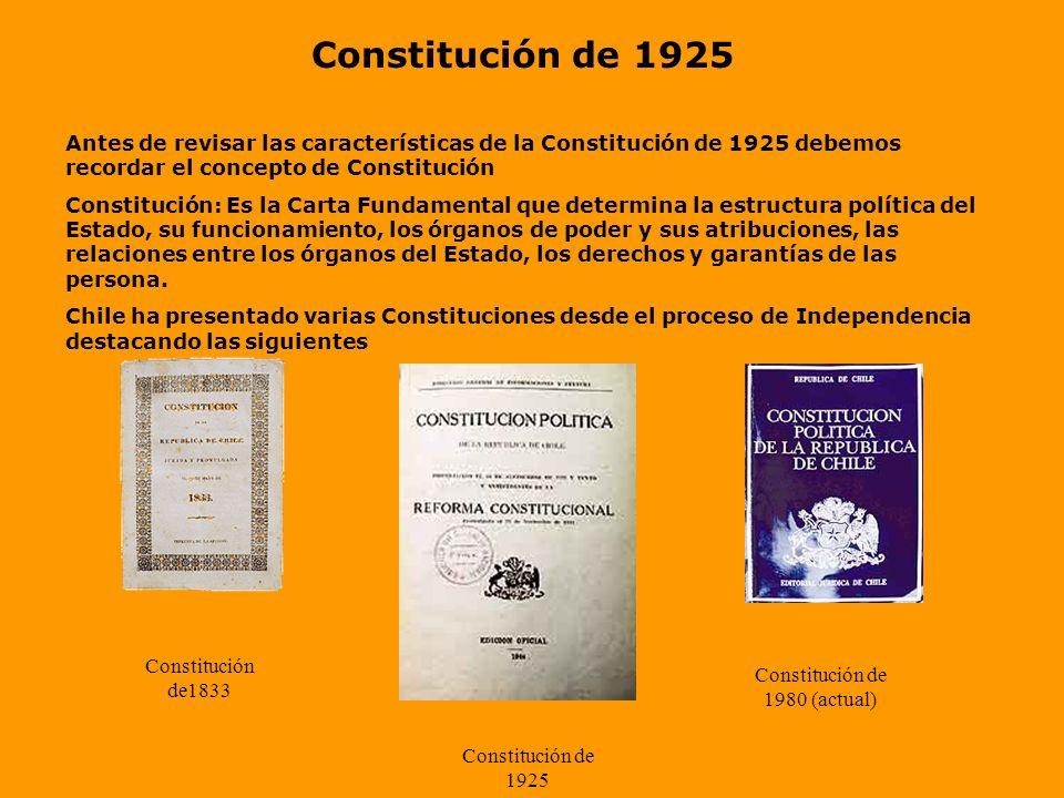 Constitución de 1980 (actual)