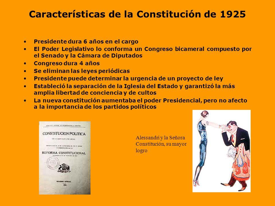 Características de la Constitución de 1925