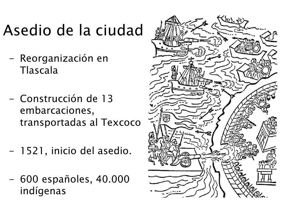 Asedio de la ciudad Reorganización en Tlascala