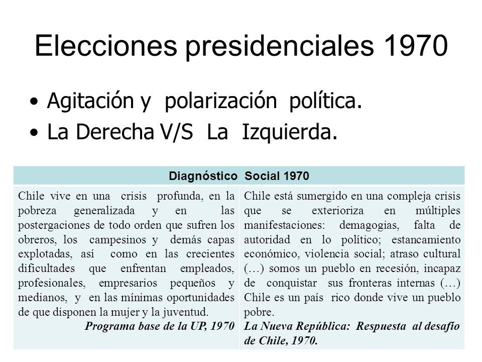 Elecciones presidenciales 1970