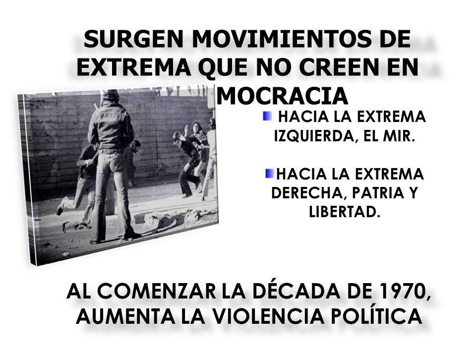 SURGEN MOVIMIENTOS DE EXTREMA QUE NO CREEN EN LA DEMOCRACIA