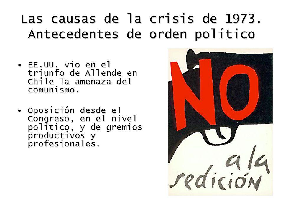 Las causas de la crisis de 1973. Antecedentes de orden político