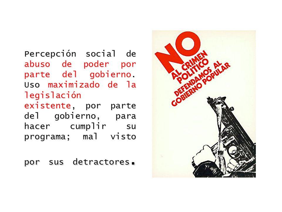 Percepción social de abuso de poder por parte del gobierno
