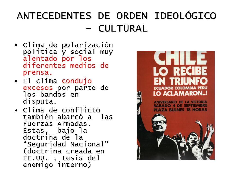 ANTECEDENTES DE ORDEN IDEOLÓGICO - CULTURAL