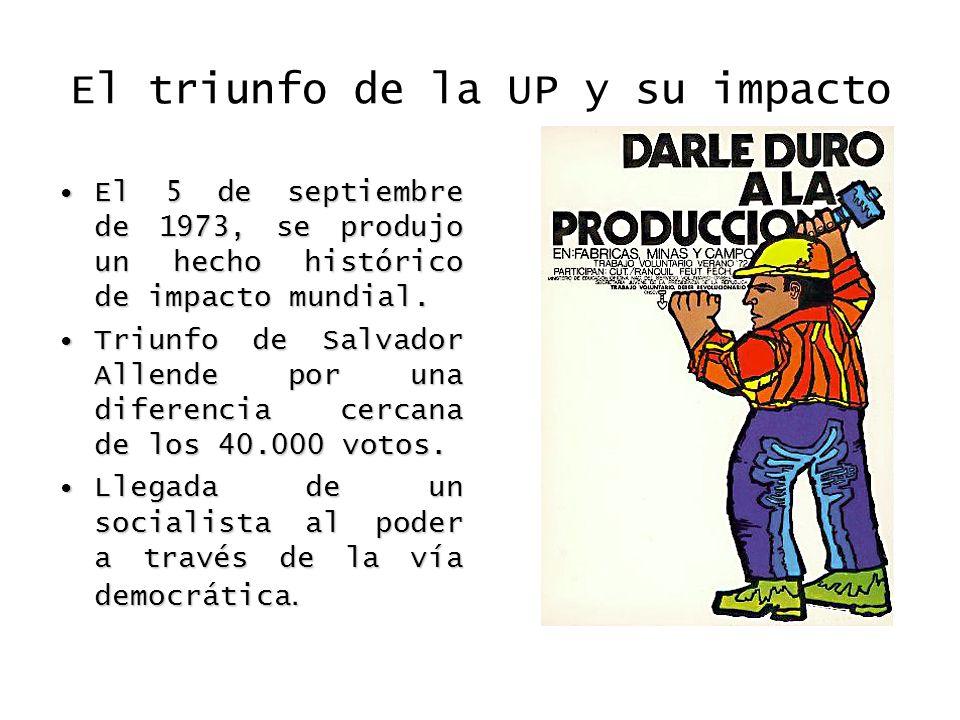 El triunfo de la UP y su impacto