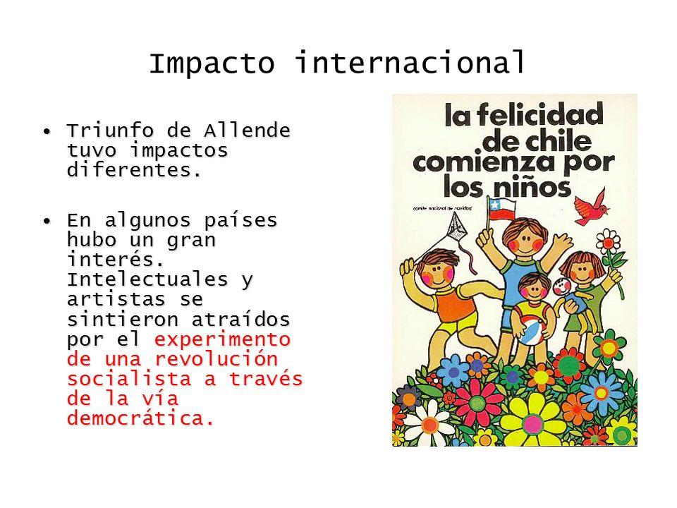 Impacto internacional