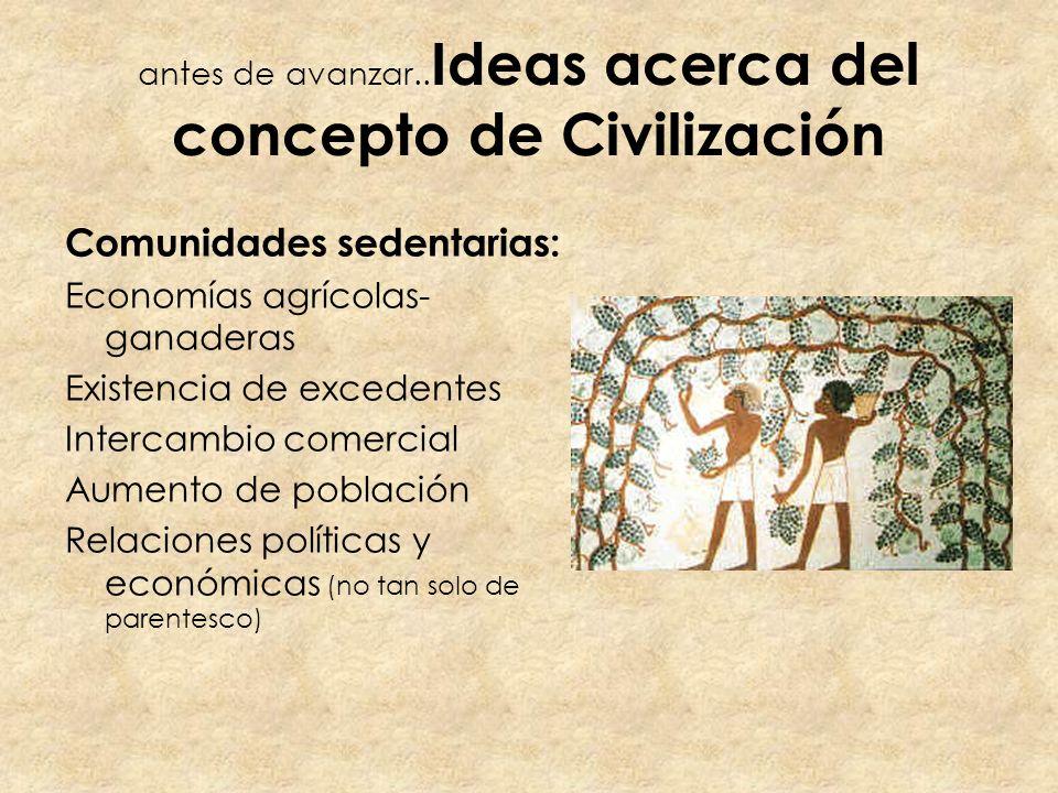 antes de avanzar..Ideas acerca del concepto de Civilización