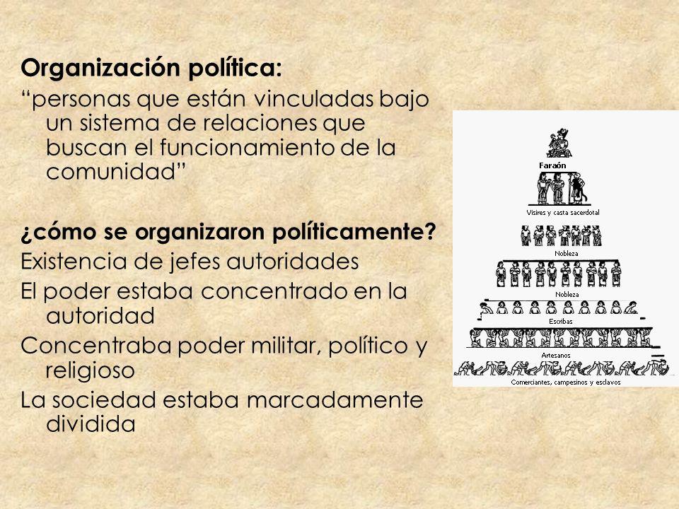 Organización política: