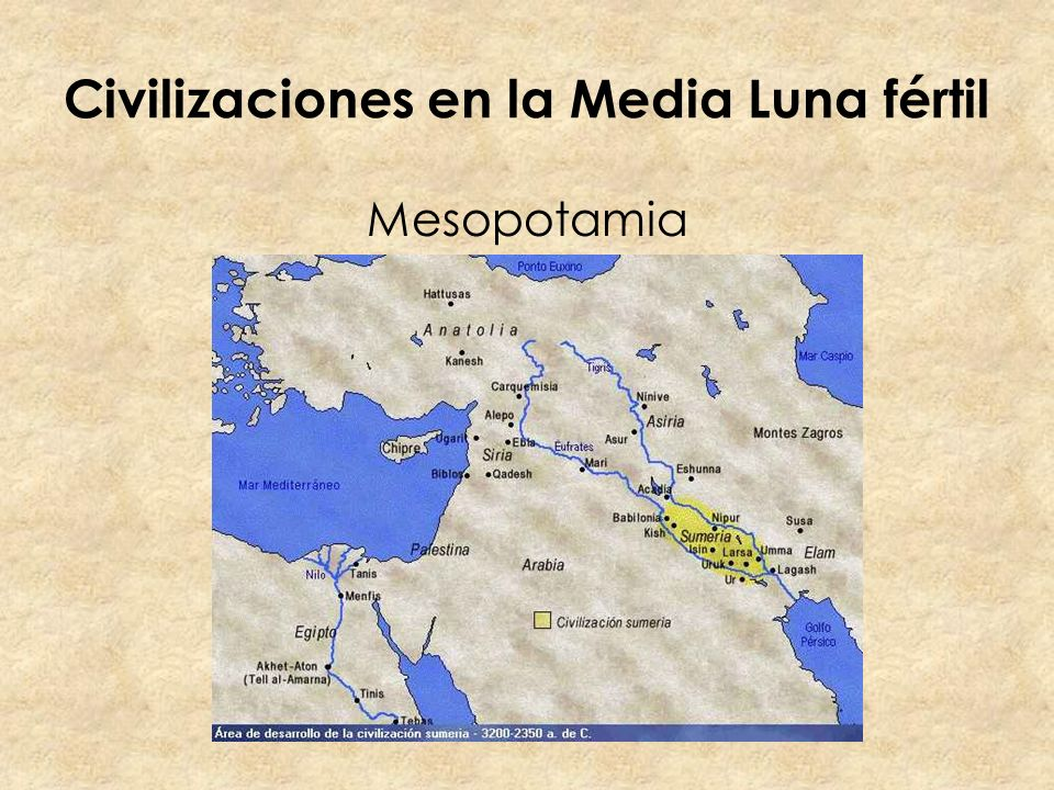 Civilizaciones en la Media Luna fértil