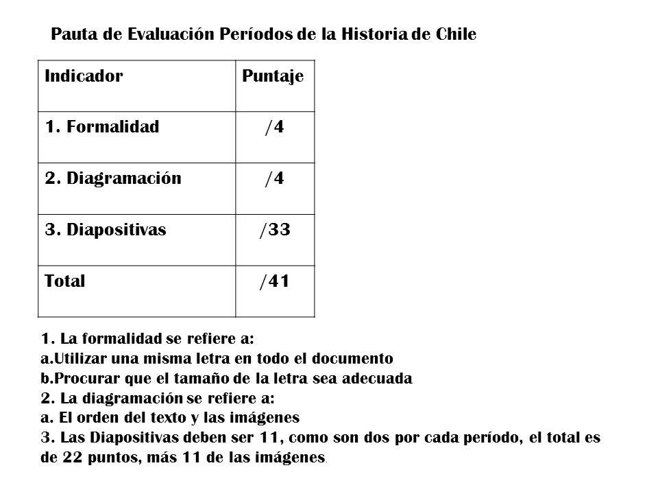 Pauta de Evaluación Períodos de la Historia de Chile Indicador Puntaje
