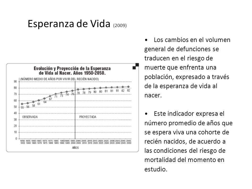 Esperanza de Vida (2009) Los cambios en el volumen