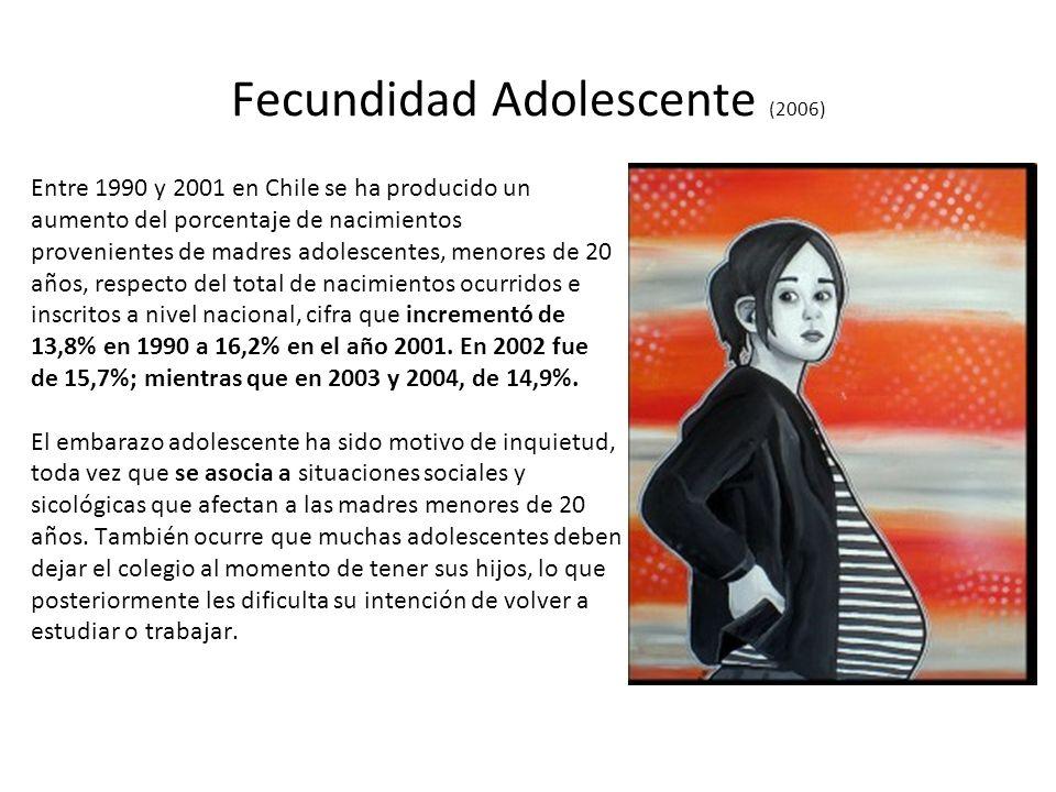 Fecundidad Adolescente (2006)