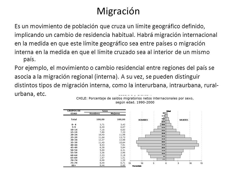 Migración Es un movimiento de población que cruza un límite geográfico definido,