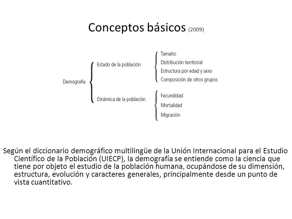 Conceptos básicos (2009)