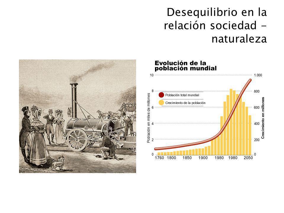 Desequilibrio en la relación sociedad - naturaleza