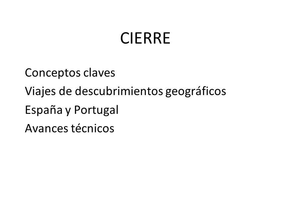 CIERRE Conceptos claves Viajes de descubrimientos geográficos España y Portugal Avances técnicos