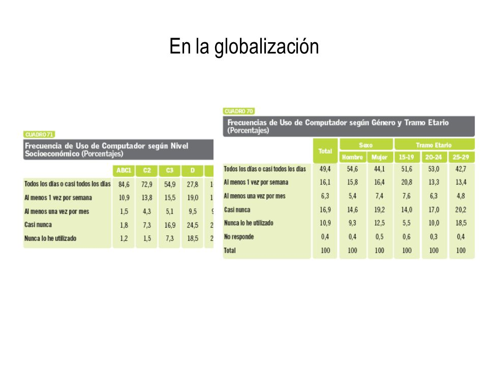 En la globalización