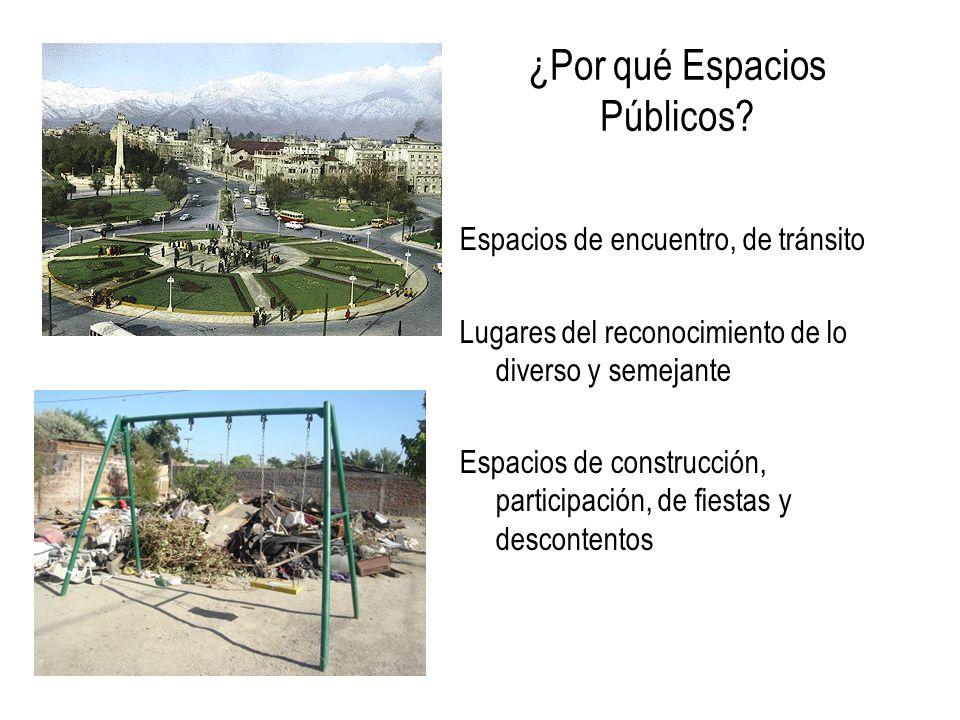 ¿Por qué Espacios Públicos