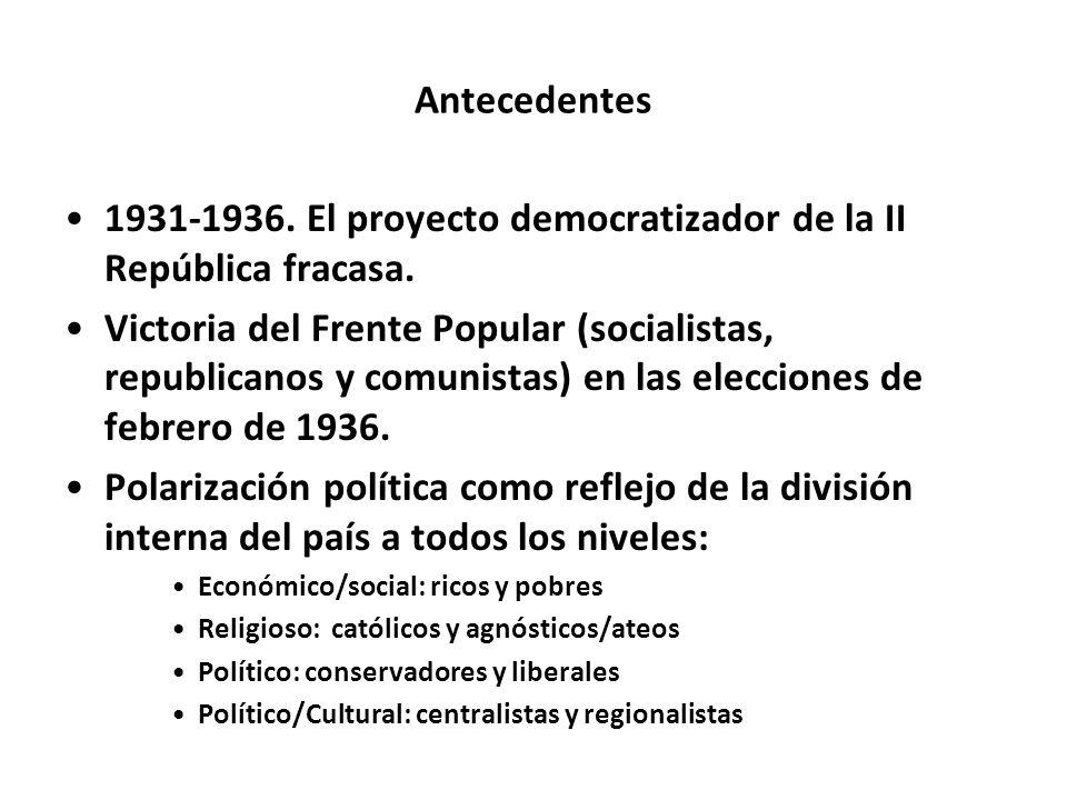 1931-1936. El proyecto democratizador de la II República fracasa.