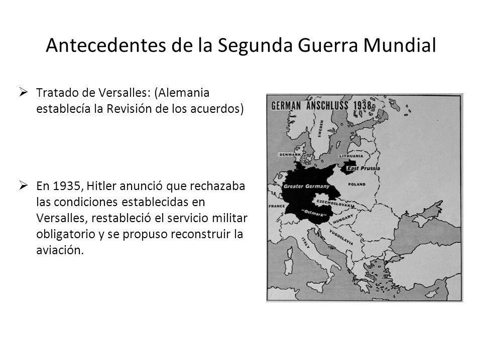 Antecedentes de la Segunda Guerra Mundial