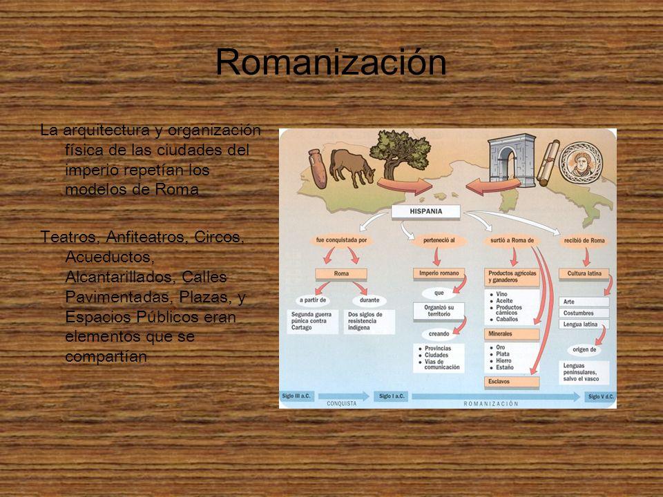 Romanización La arquitectura y organización física de las ciudades del imperio repetían los modelos de Roma.