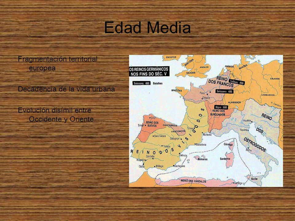 Edad Media Fragmentación territorial europea