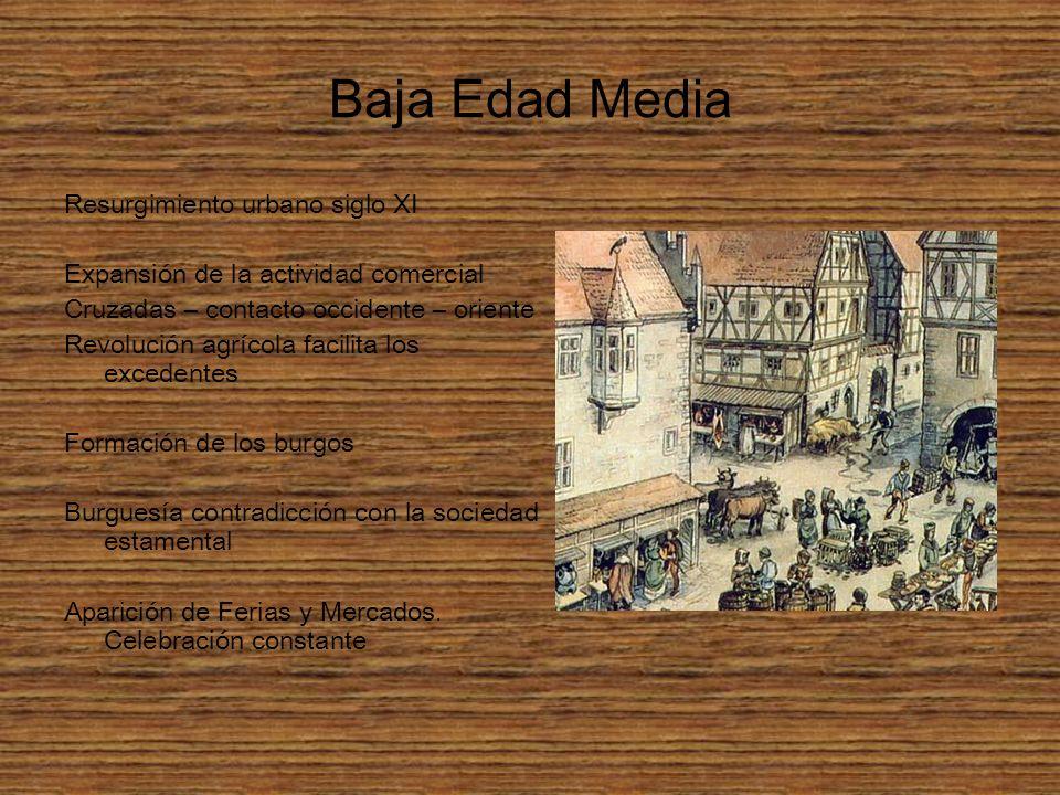 Baja Edad Media Resurgimiento urbano siglo XI