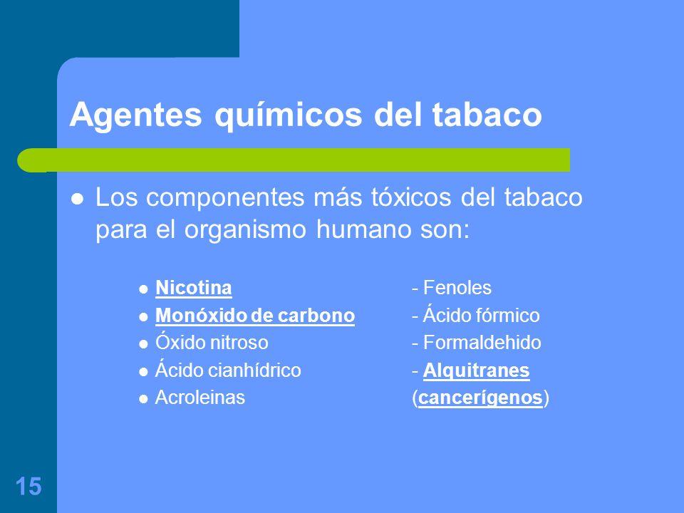 Agentes químicos del tabaco
