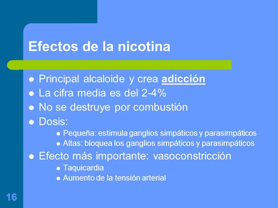 Efectos de la nicotina Principal alcaloide y crea adicción