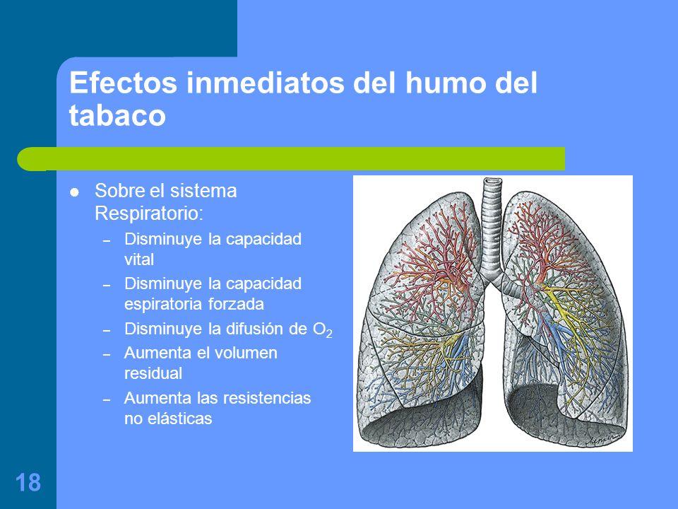 Efectos inmediatos del humo del tabaco