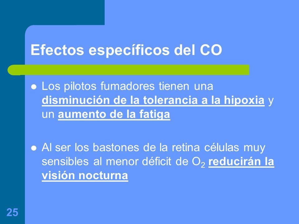 Efectos específicos del CO