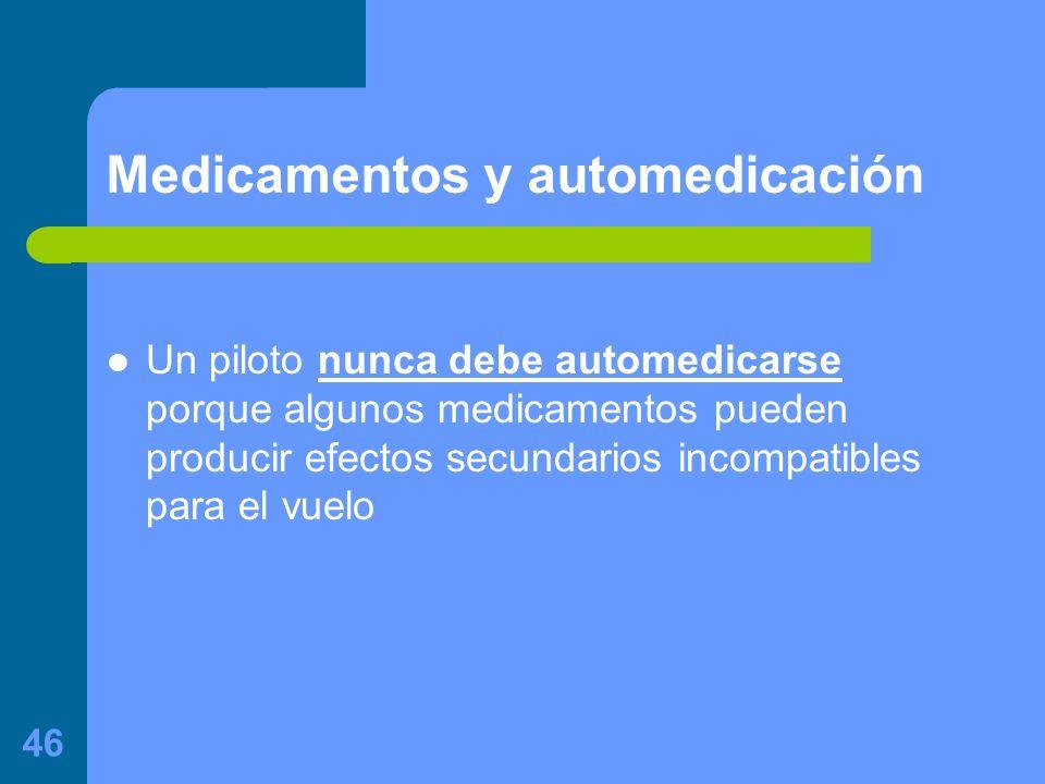 Medicamentos y automedicación