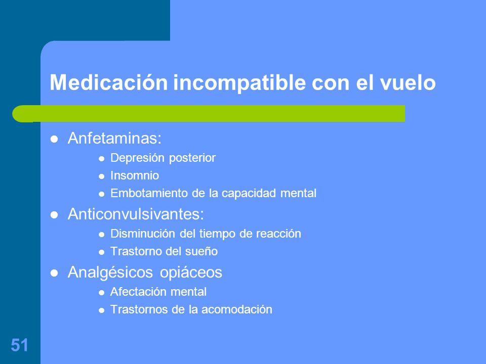 Medicación incompatible con el vuelo
