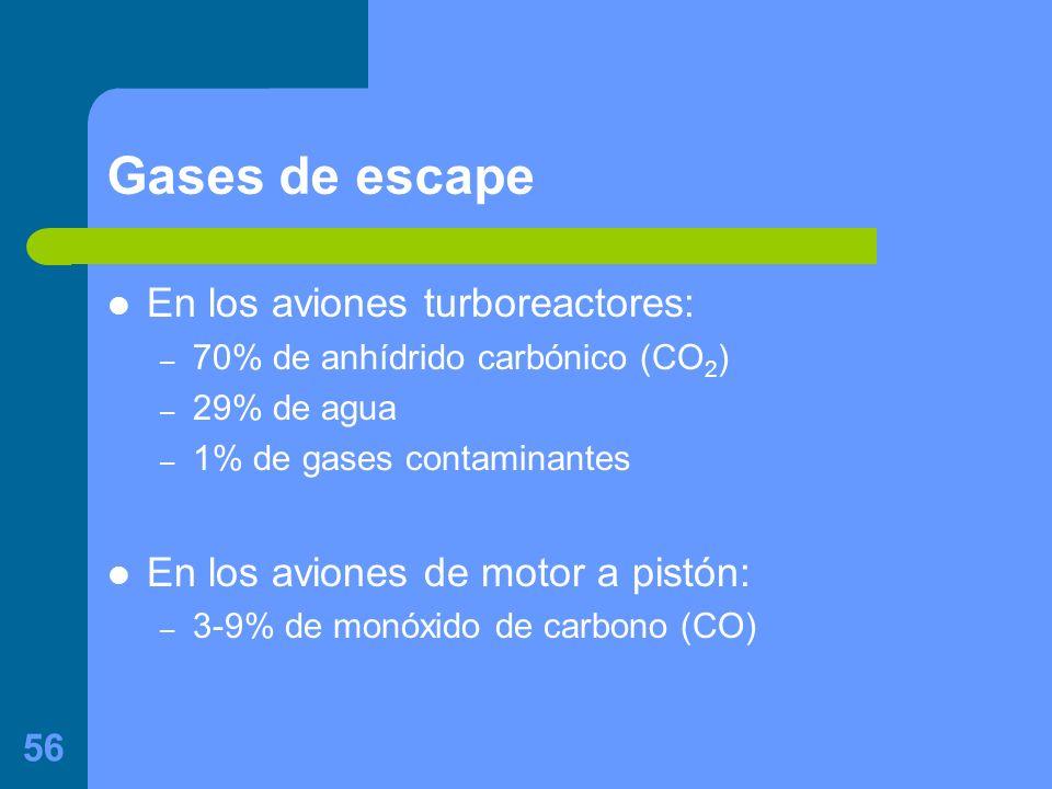 Gases de escape En los aviones turboreactores: