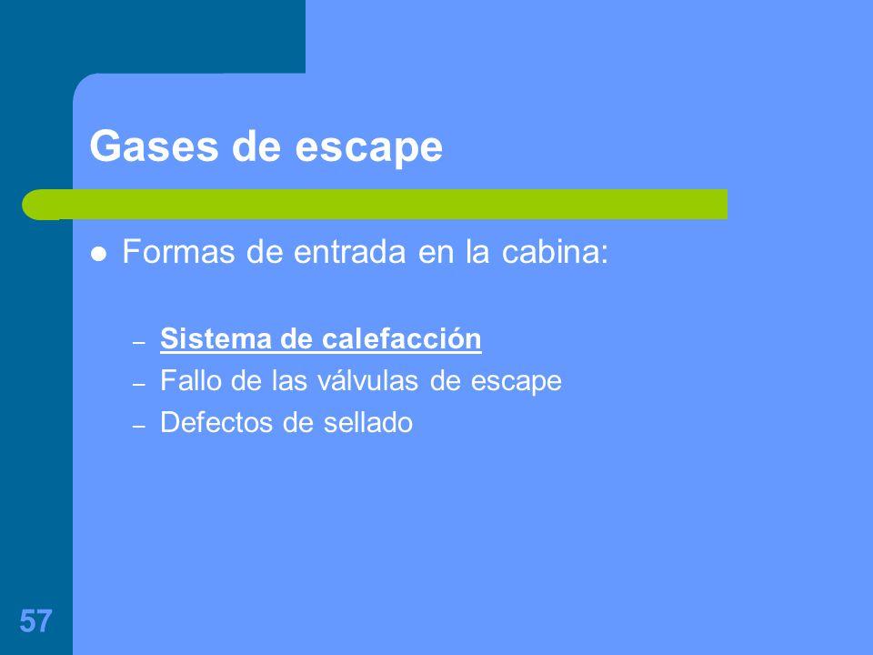 Gases de escape Formas de entrada en la cabina: Sistema de calefacción