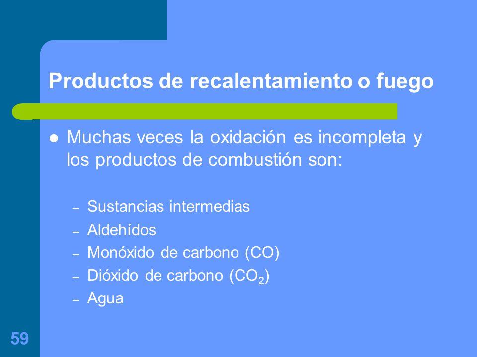 Productos de recalentamiento o fuego
