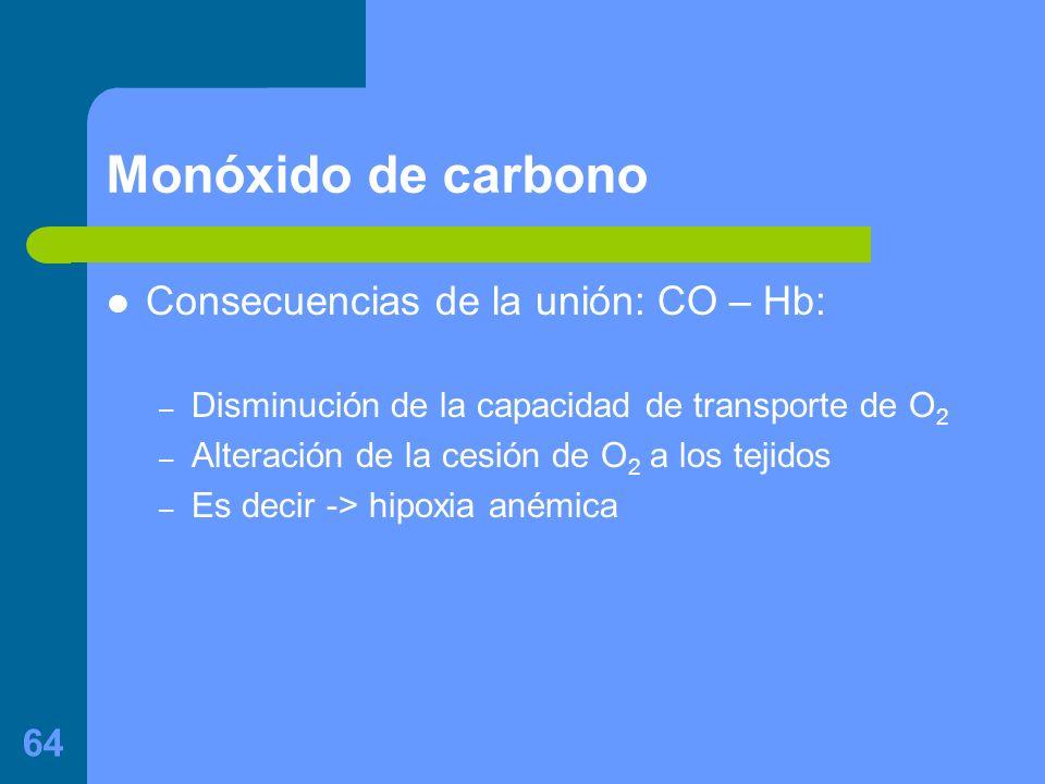 Monóxido de carbono Consecuencias de la unión: CO – Hb: