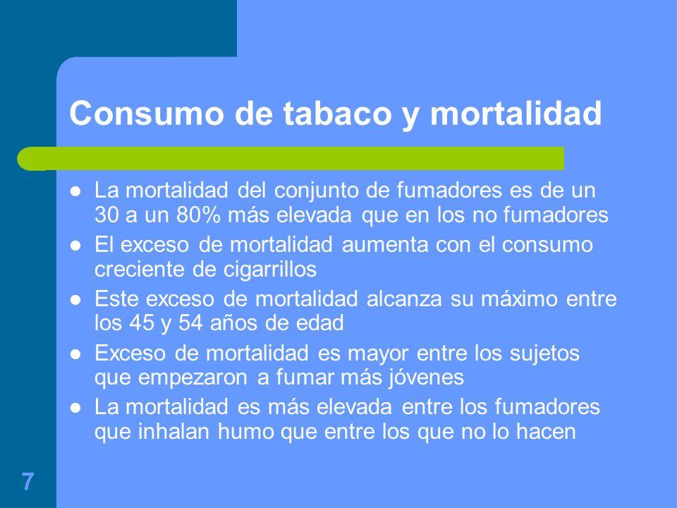 Consumo de tabaco y mortalidad