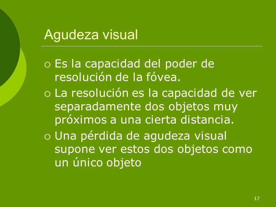 Agudeza visual Es la capacidad del poder de resolución de la fóvea.