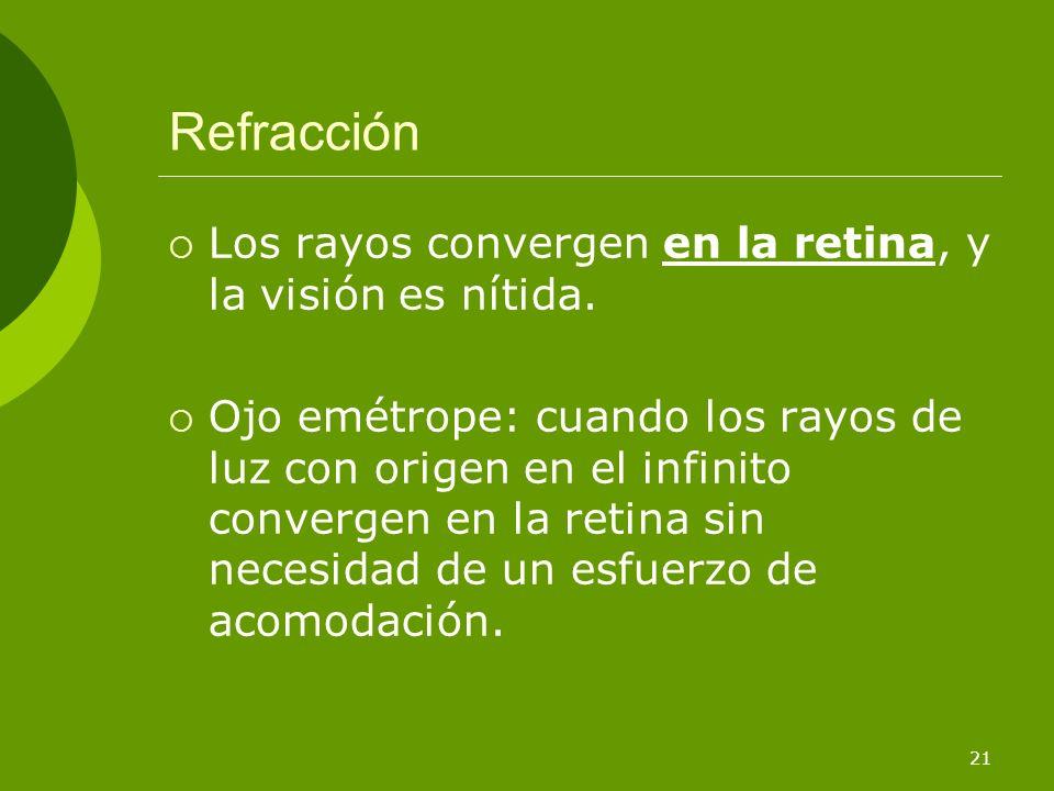 Refracción Los rayos convergen en la retina, y la visión es nítida.