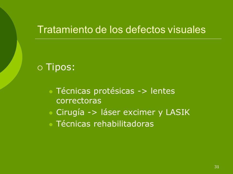 Tratamiento de los defectos visuales