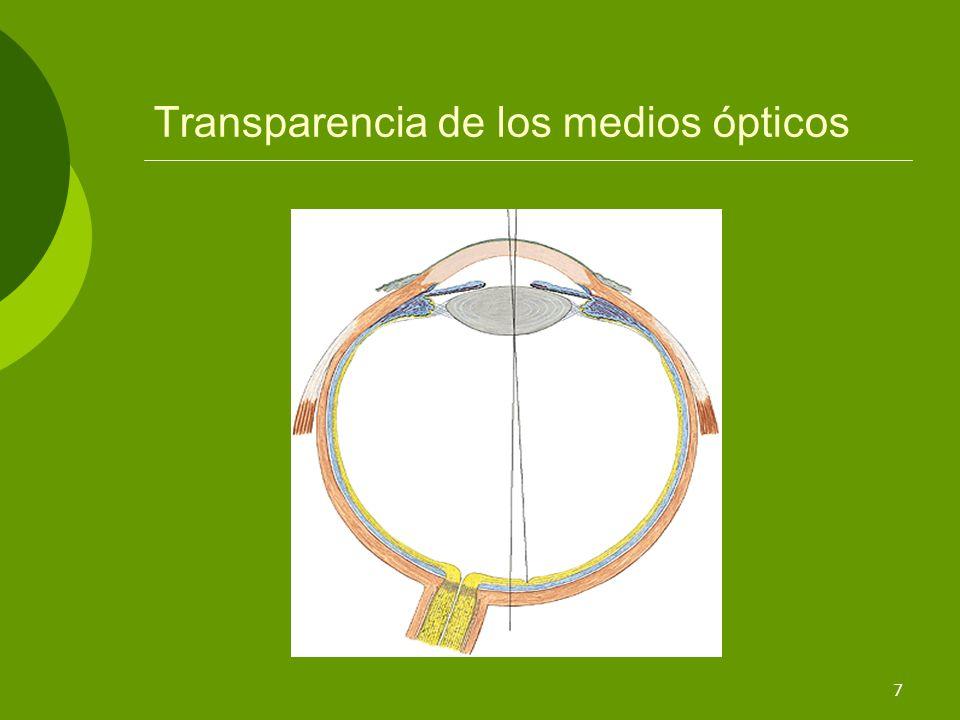 Transparencia de los medios ópticos