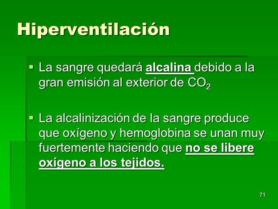 Hiperventilación La sangre quedará alcalina debido a la gran emisión al exterior de CO2.